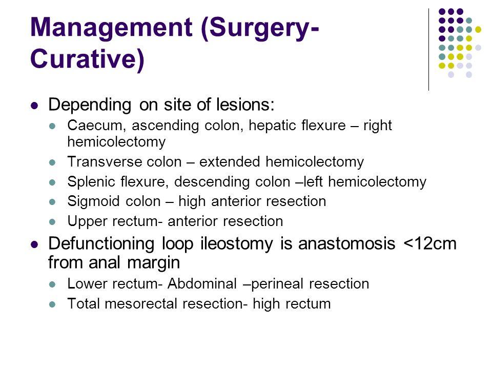 Management (Surgery- Curative)