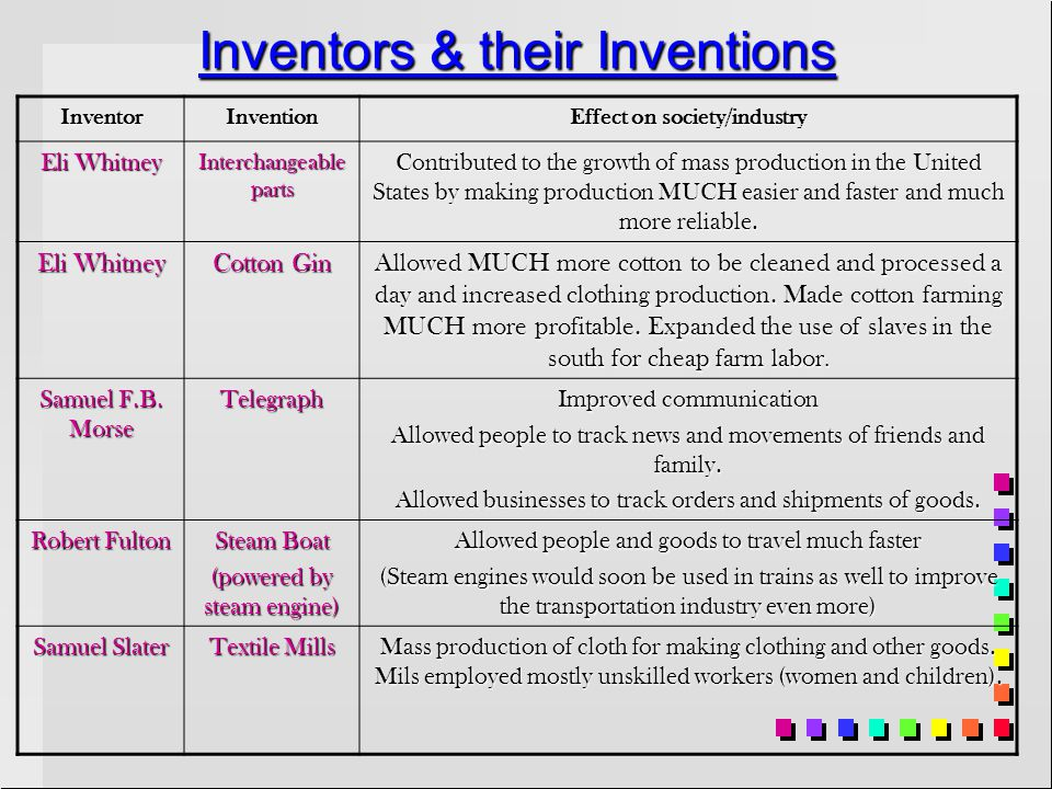 Inventors & their Inventions