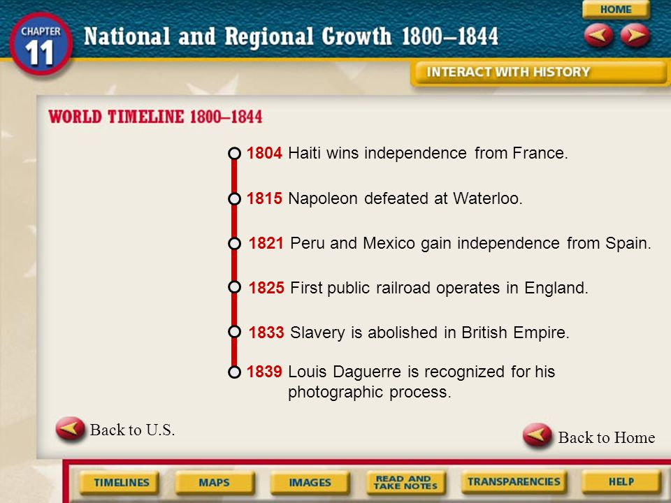 1804 Haiti wins independence from France.