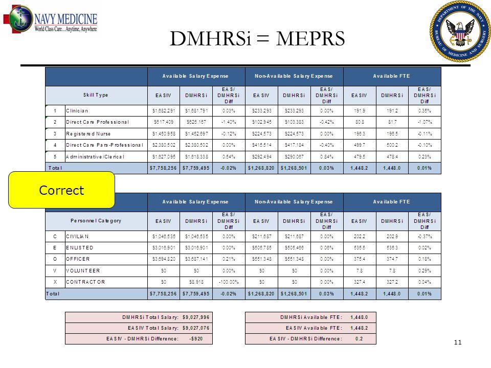 DMHRSi = MEPRS Correct