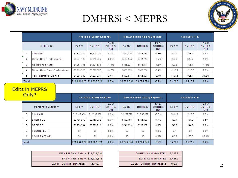 DMHRSi < MEPRS Edits in MEPRS Only
