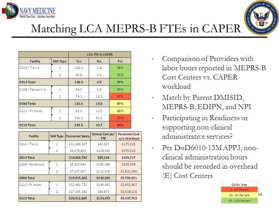 Matching LCA MEPRS-B FTEs in CAPER
