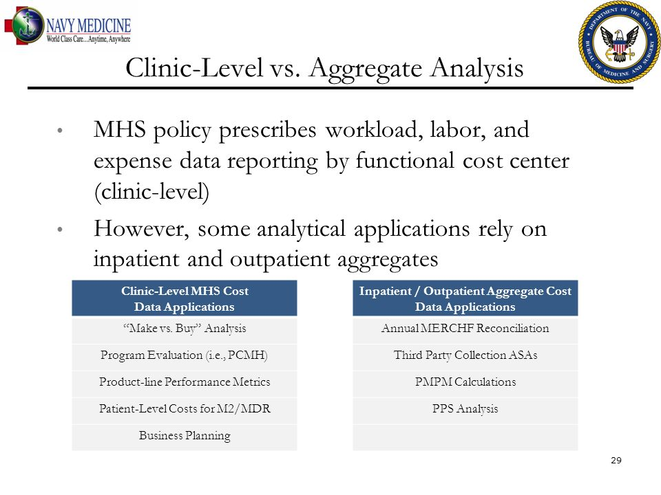 Clinic-Level vs. Aggregate Analysis