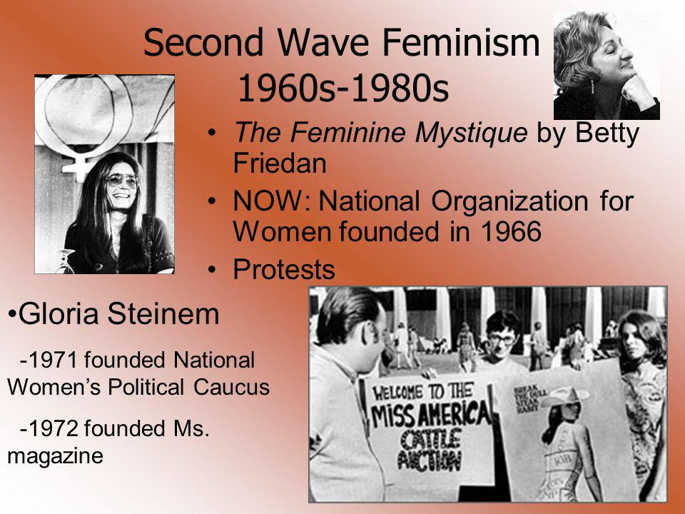 Second Wave Feminism 1960s-1980s