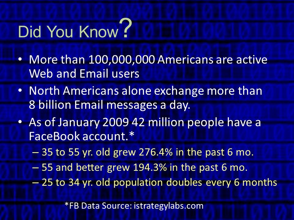 Did You Know More than 100,000,000 Americans are active Web and Email users.