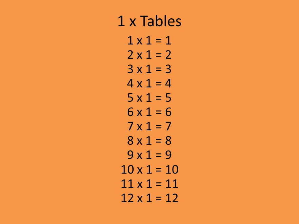 1 x Tables 1 x 1 = 1 2 x 1 = 2 3 x 1 = 3 4 x 1 = 4 5 x 1 = 5 6 x 1 = 6 7 x 1 = 7 8 x 1 = 8 9 x 1 = 9 10 x 1 = 10 11 x 1 = 11 12 x 1 = 12.