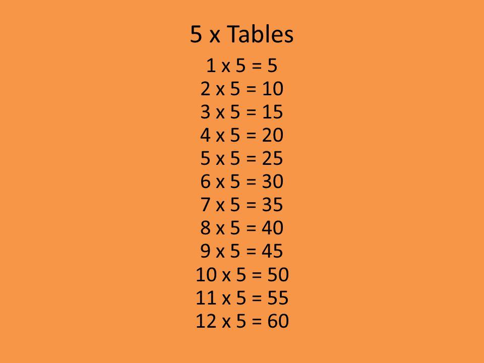 5 x Tables 1 x 5 = 5 2 x 5 = 10 3 x 5 = 15 4 x 5 = 20 5 x 5 = 25 6 x 5 = 30 7 x 5 = 35 8 x 5 = 40 9 x 5 = 45 10 x 5 = 50 11 x 5 = 55 12 x 5 = 60.