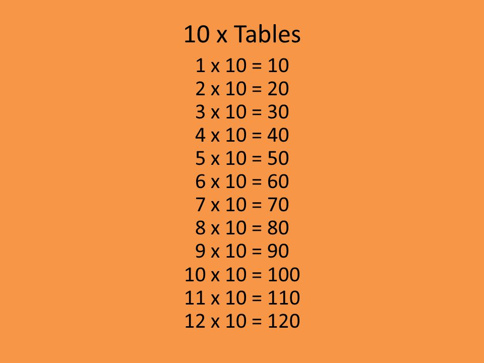 10 x Tables