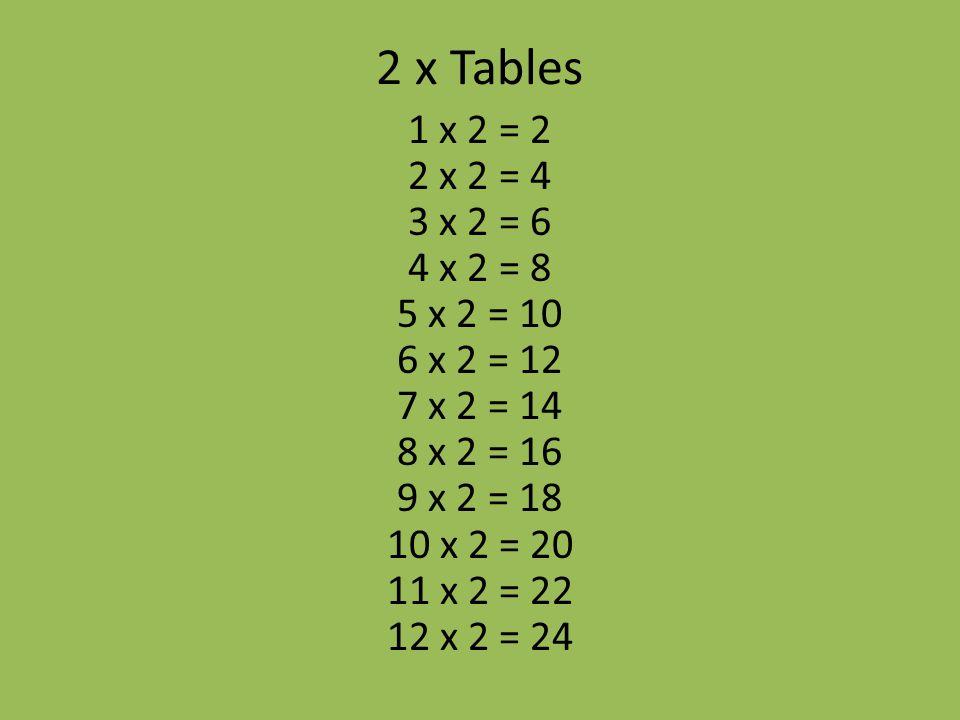 2 x Tables 1 x 2 = 2 2 x 2 = 4 3 x 2 = 6 4 x 2 = 8 5 x 2 = 10 6 x 2 = 12 7 x 2 = 14 8 x 2 = 16 9 x 2 = 18 10 x 2 = 20 11 x 2 = 22 12 x 2 = 24.