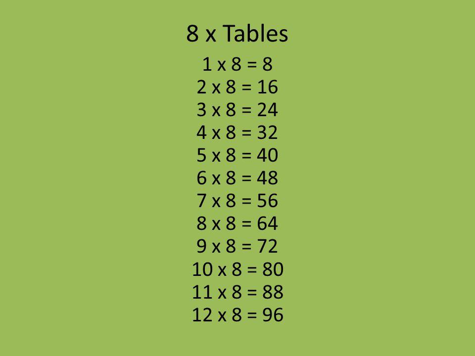 8 x Tables 1 x 8 = 8 2 x 8 = 16 3 x 8 = 24 4 x 8 = 32 5 x 8 = 40 6 x 8 = 48 7 x 8 = 56 8 x 8 = 64 9 x 8 = 72 10 x 8 = 80 11 x 8 = 88 12 x 8 = 96.