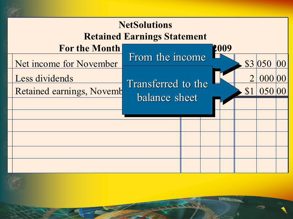 Retained Earnings Statement For the Month Ended November 30, 2009