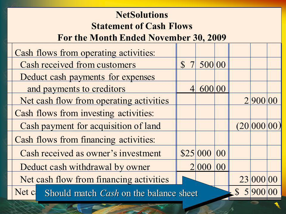 Statement of Cash Flows For the Month Ended November 30, 2009
