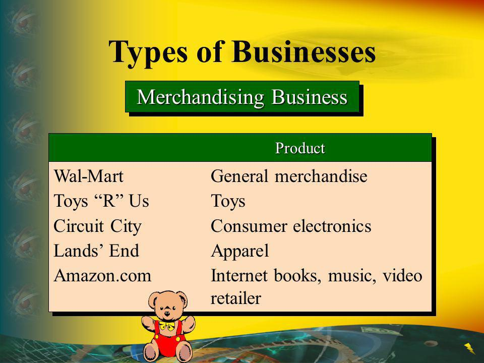 Merchandising Business