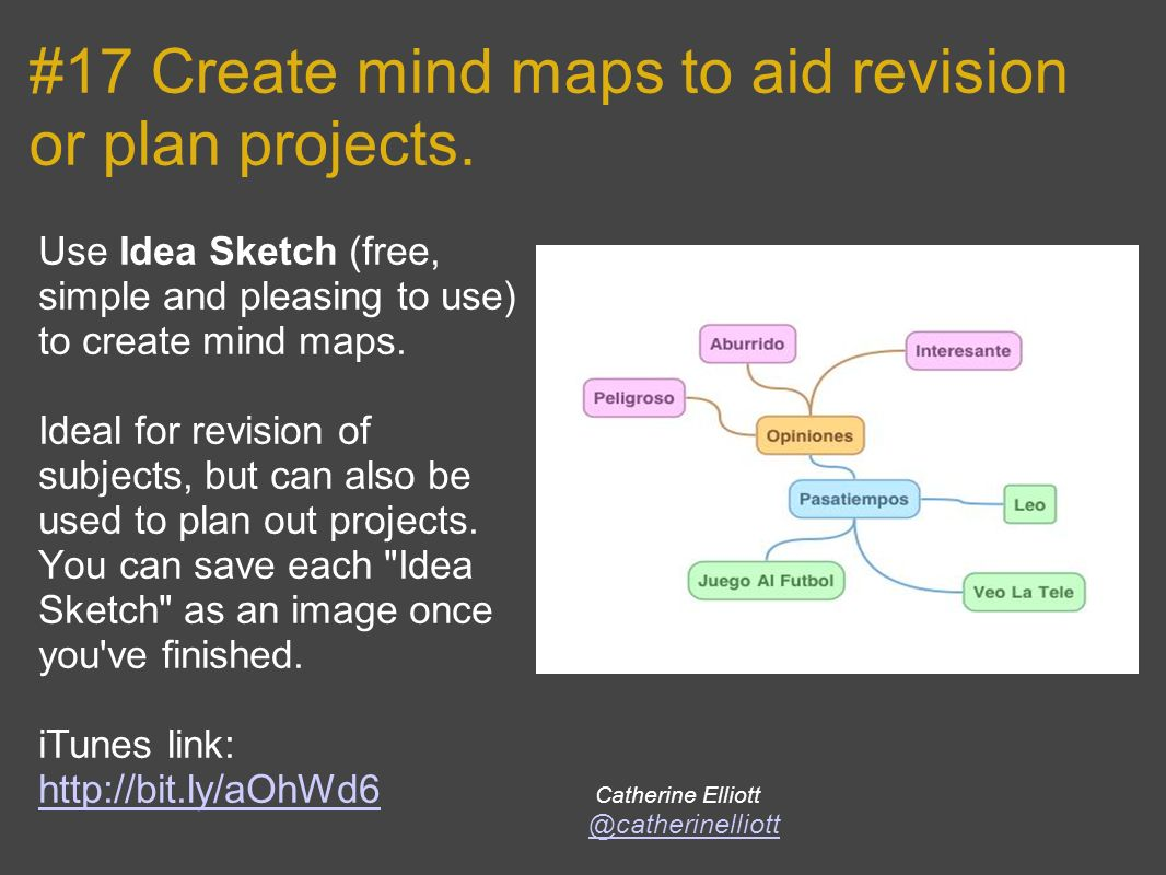 #17 Create mind maps to aid revision or plan projects.