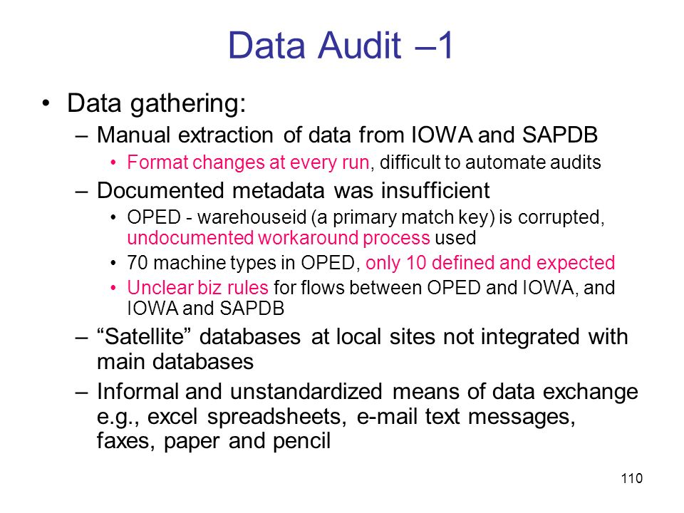 Data Audit –1 Data gathering: