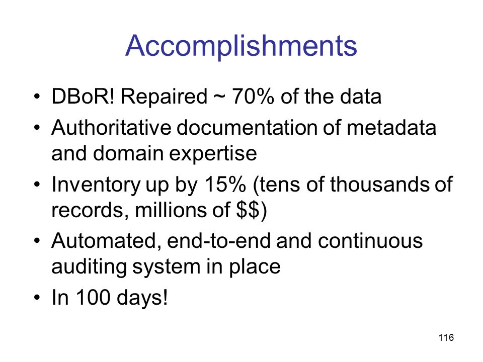 Accomplishments DBoR! Repaired ~ 70% of the data