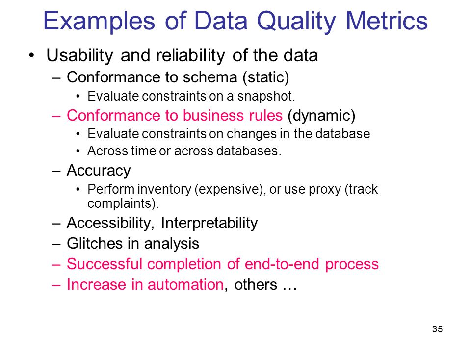 Examples of Data Quality Metrics