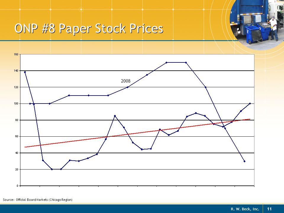 ONP #8 Paper Stock Prices
