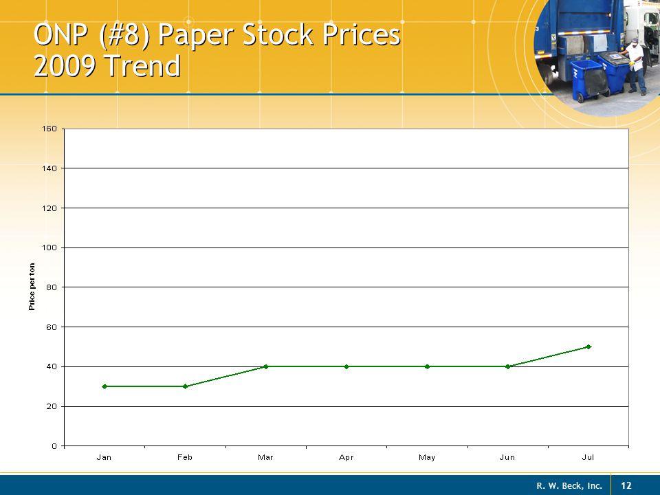 ONP (#8) Paper Stock Prices 2009 Trend