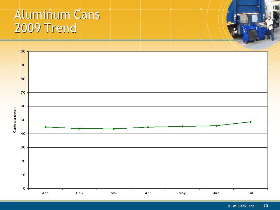 Aluminum Cans 2009 Trend