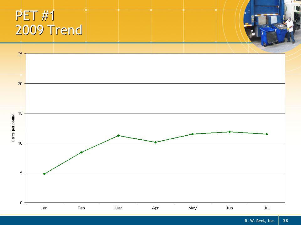 PET #1 2009 Trend