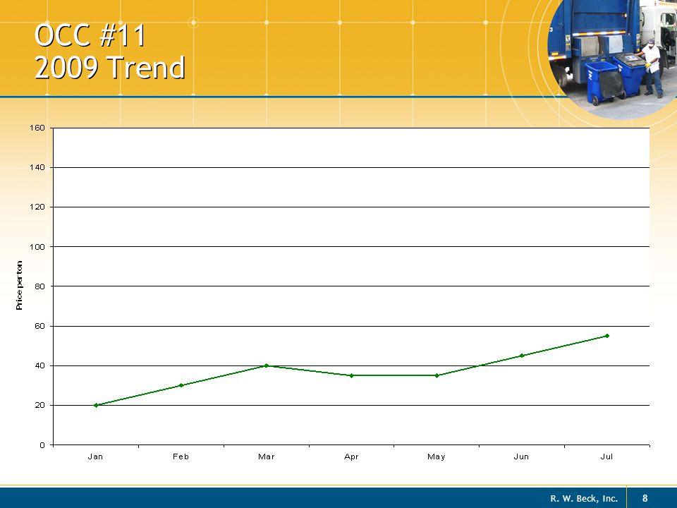 OCC #11 2009 Trend