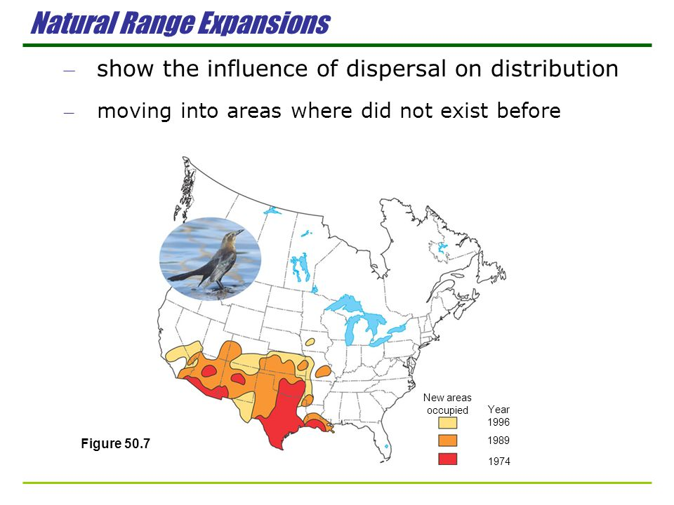 Natural Range Expansions