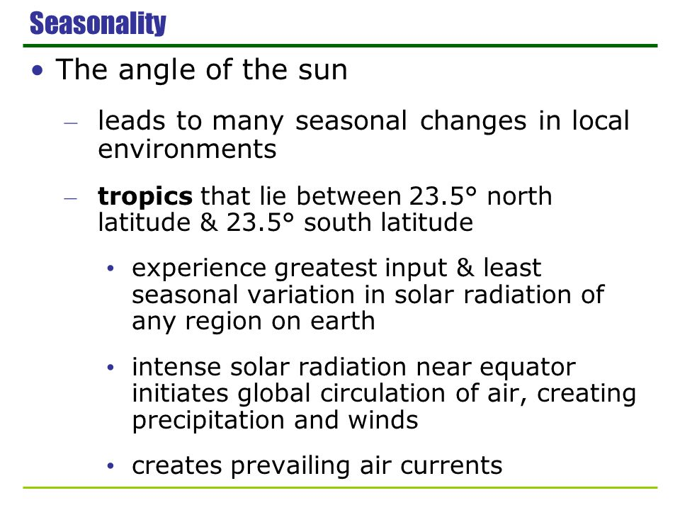 Seasonality The angle of the sun