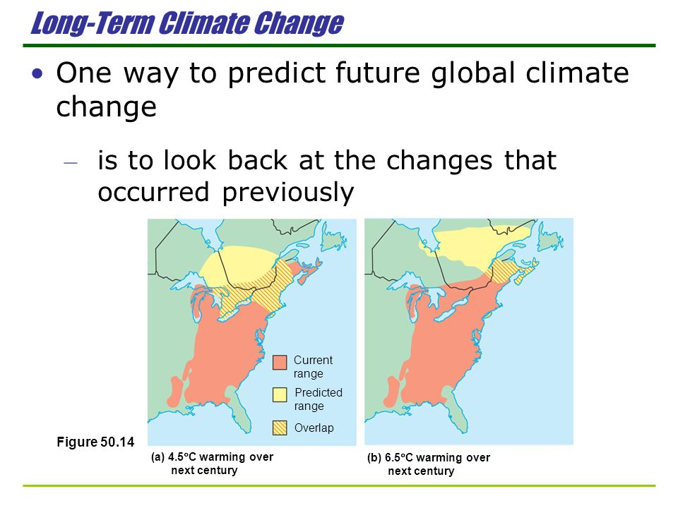 Long-Term Climate Change