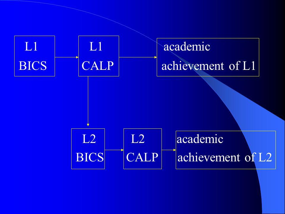 L1 L1 academic BICS CALP achievement of L1 L2 L2 academic