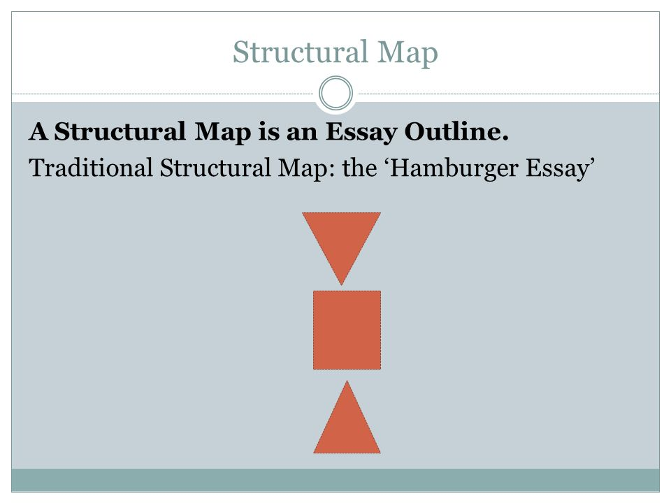 Structural Map A Structural Map is an Essay Outline.