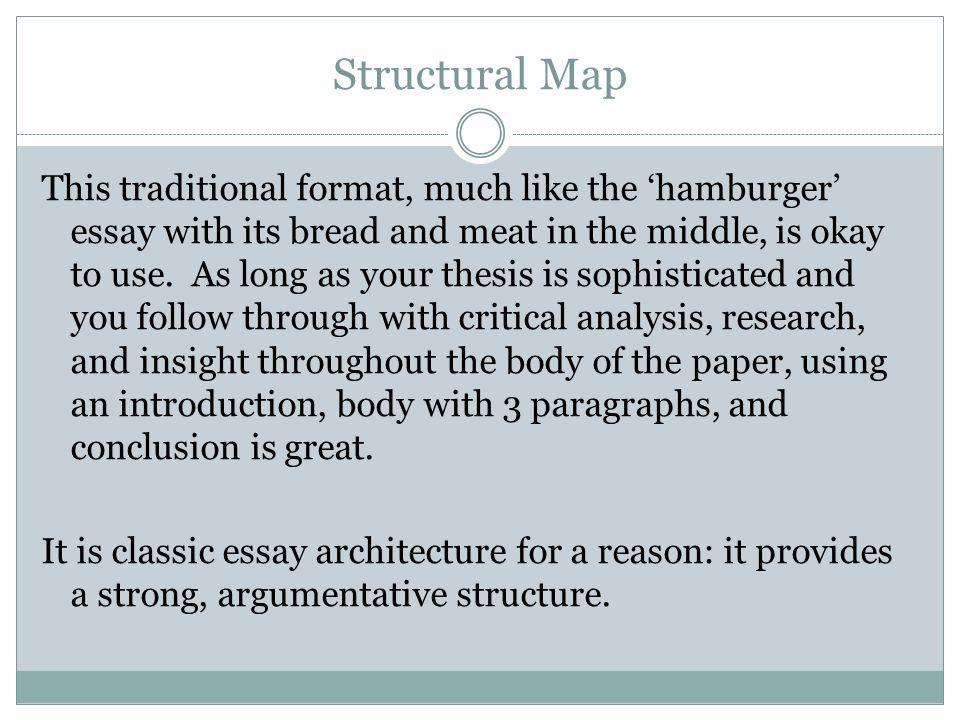 traditional essay format