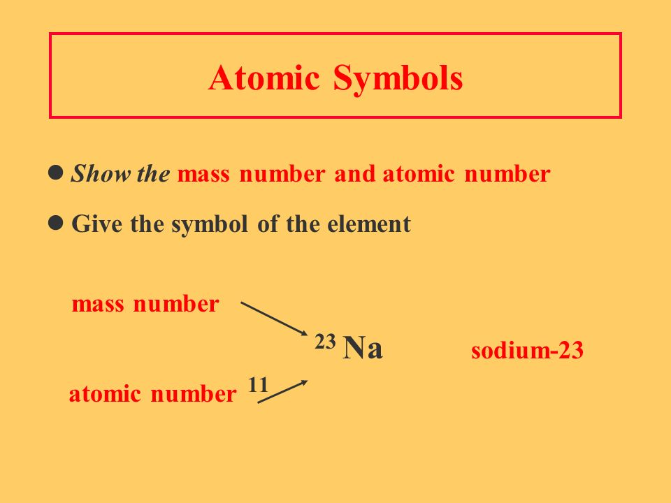Atomic Symbols atomic number 11 Show the mass number and atomic number