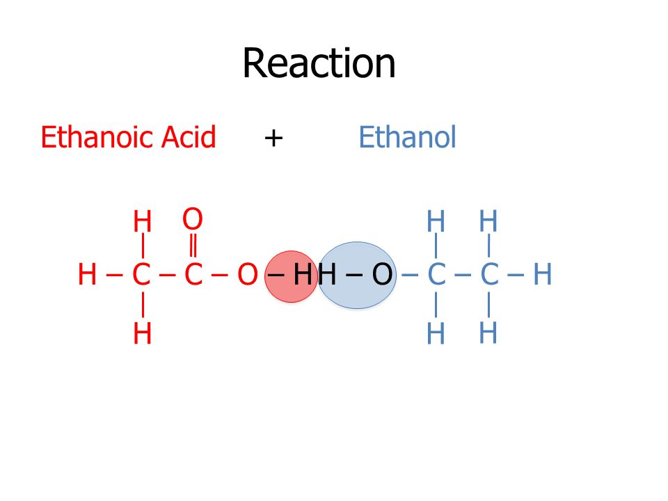 Reaction Ethanoic Acid + Ethanol H O H H H – C – C – O – H