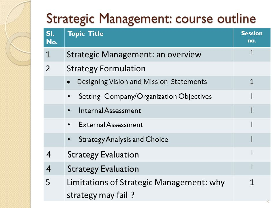 strategic knowledge management course outline Course outline bsp3001 business  of all essential aspects of business policy and strategic management  students to be able to apply their knowledge (dilemmas.