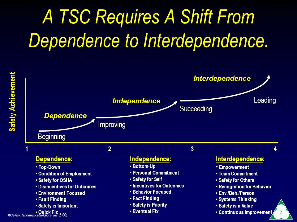 A TSC Requires A Shift From Dependence to Interdependence.