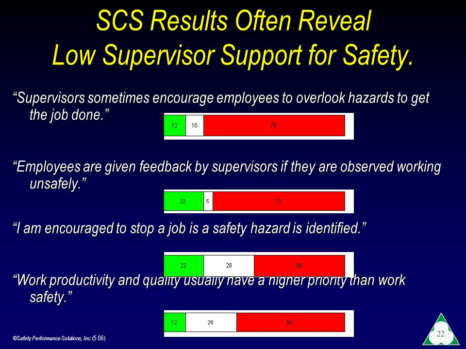 SCS Results Often Reveal Low Supervisor Support for Safety.
