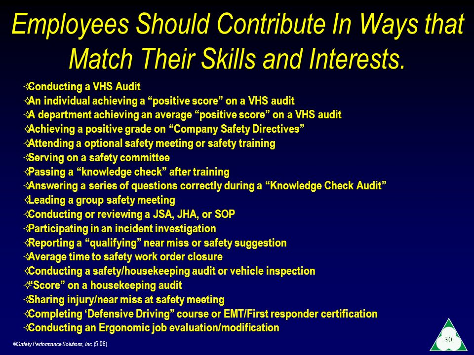 Employees Should Contribute In Ways that Match Their Skills and Interests.