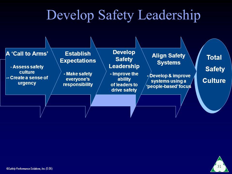 Develop Safety Leadership
