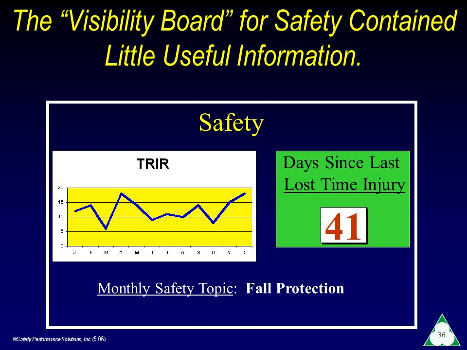 The Visibility Board for Safety Contained Little Useful Information.