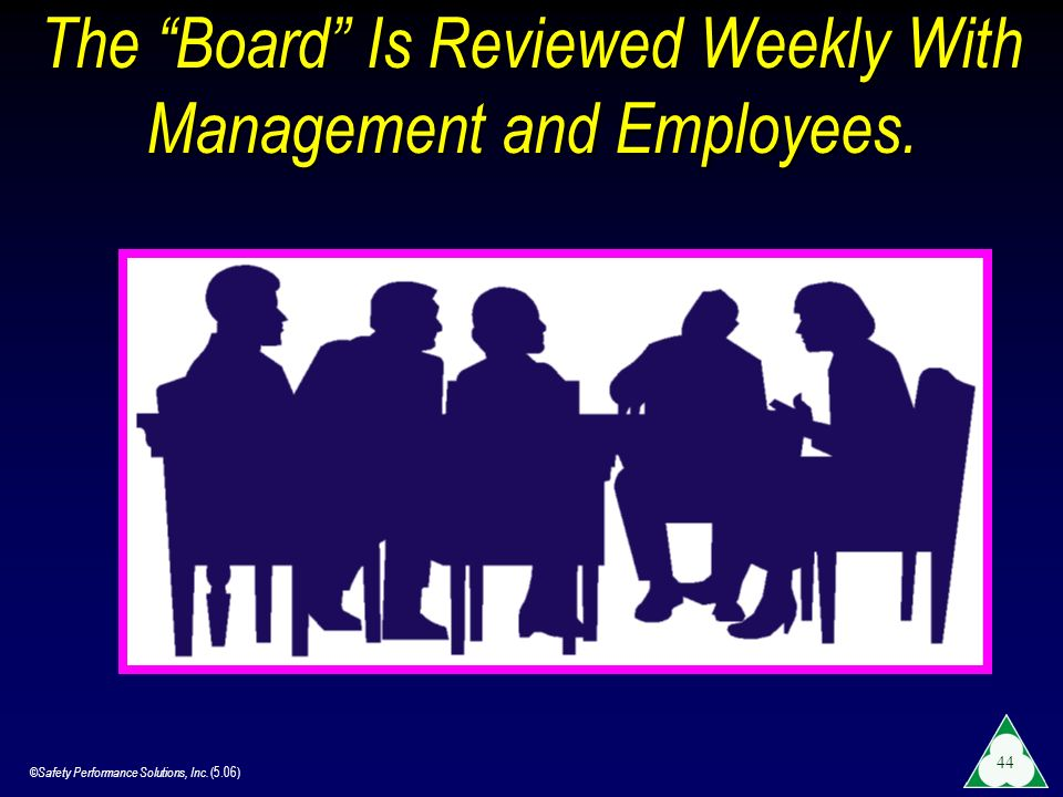 The Board Is Reviewed Weekly With Management and Employees.