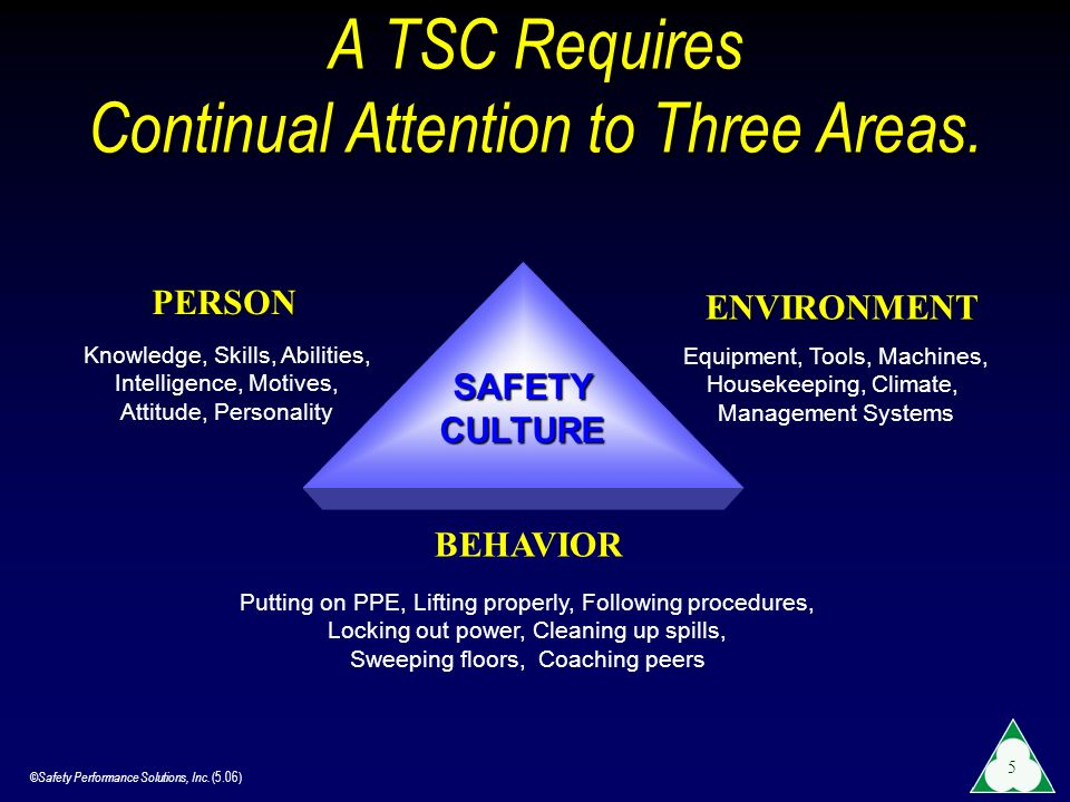 A TSC Requires Continual Attention to Three Areas.