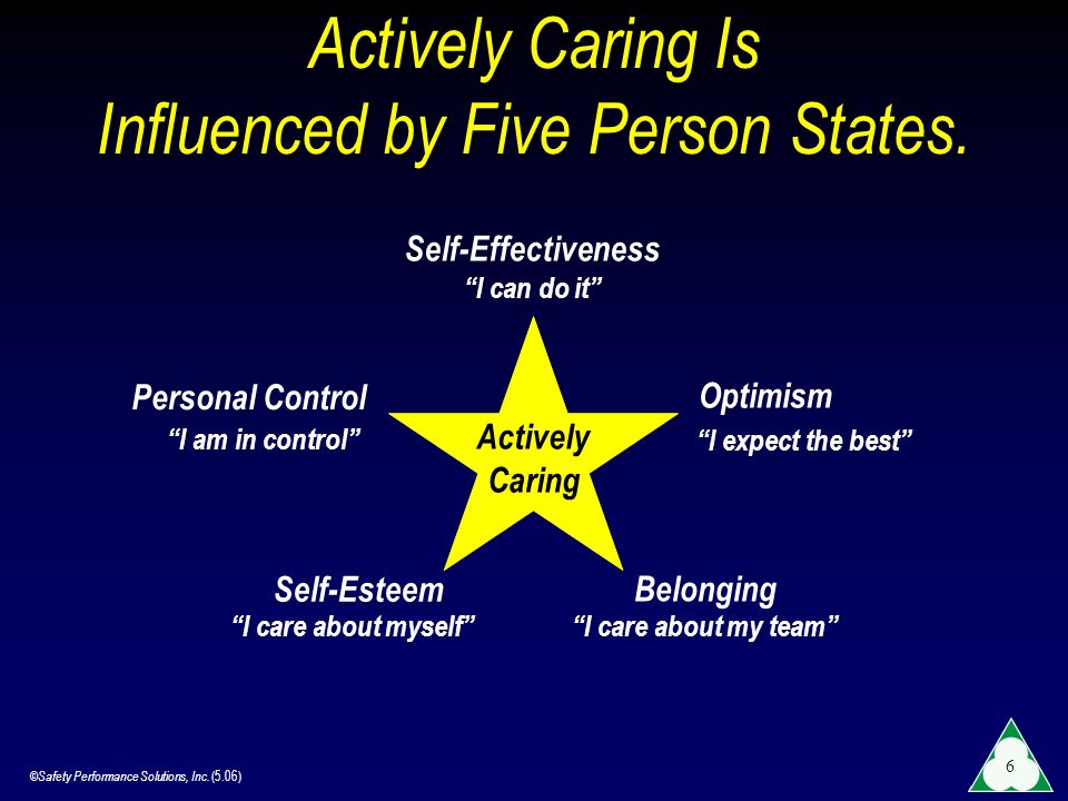 Actively Caring Is Influenced by Five Person States.