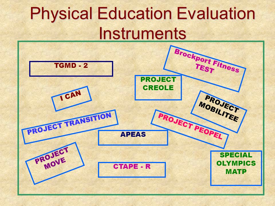 Physical Education Evaluation Instruments