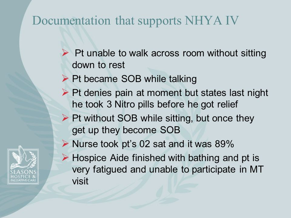 Documentation that supports NHYA IV