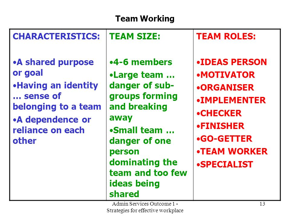 team and leadership effectiveness in the workplace 10 steps to lead a small but effective team small teams can make a big impact with a compassionate leader at the helm here's how to keep your talented team focused and inspired.