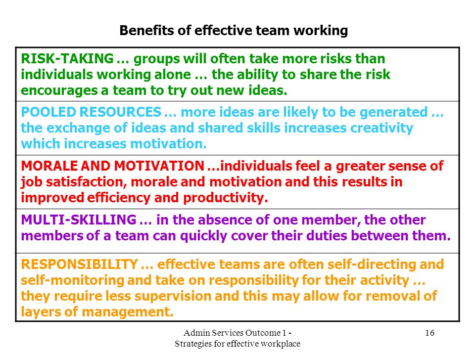 Benefits of effective team working