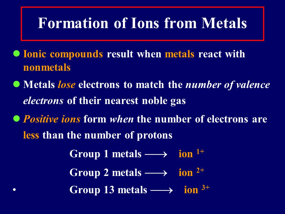 Formation of Ions from Metals