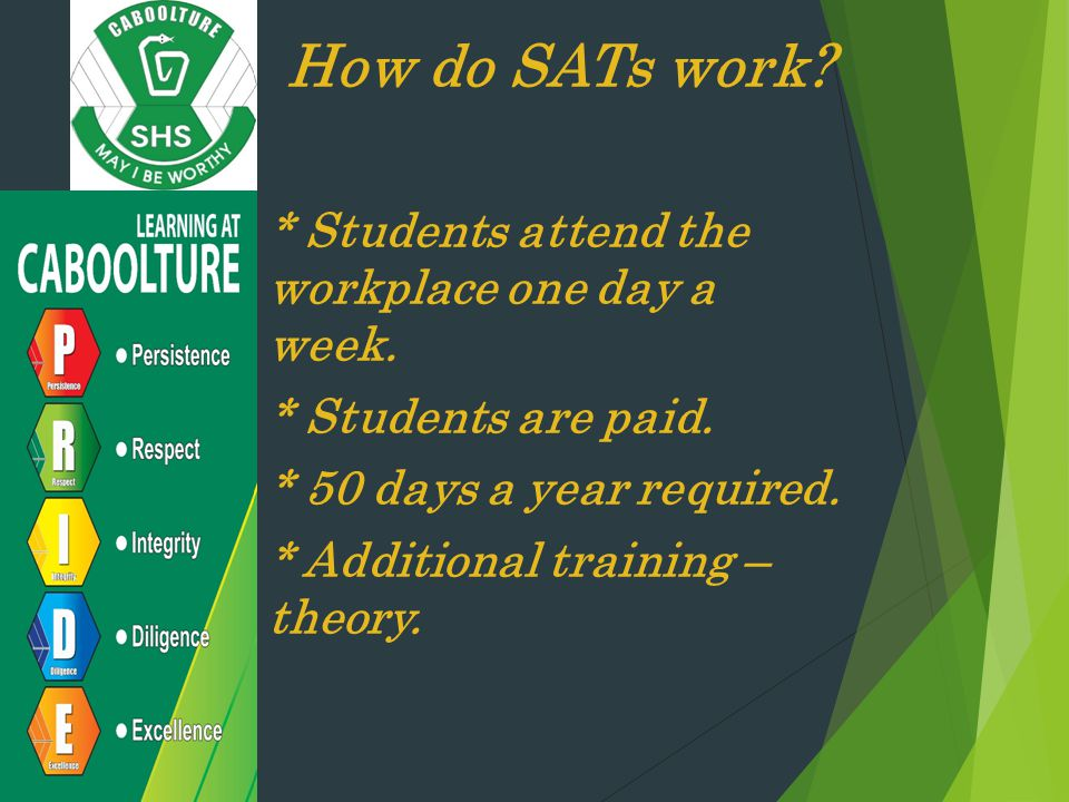 How do SATs work * Students attend the workplace one day a week.