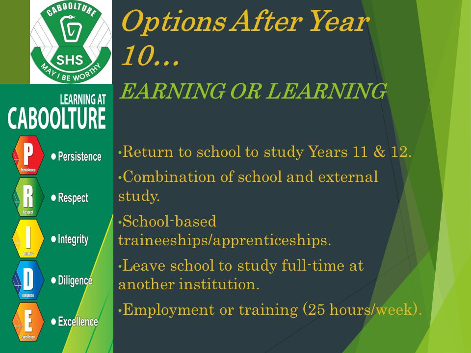 Options After Year 10… EARNING OR LEARNING